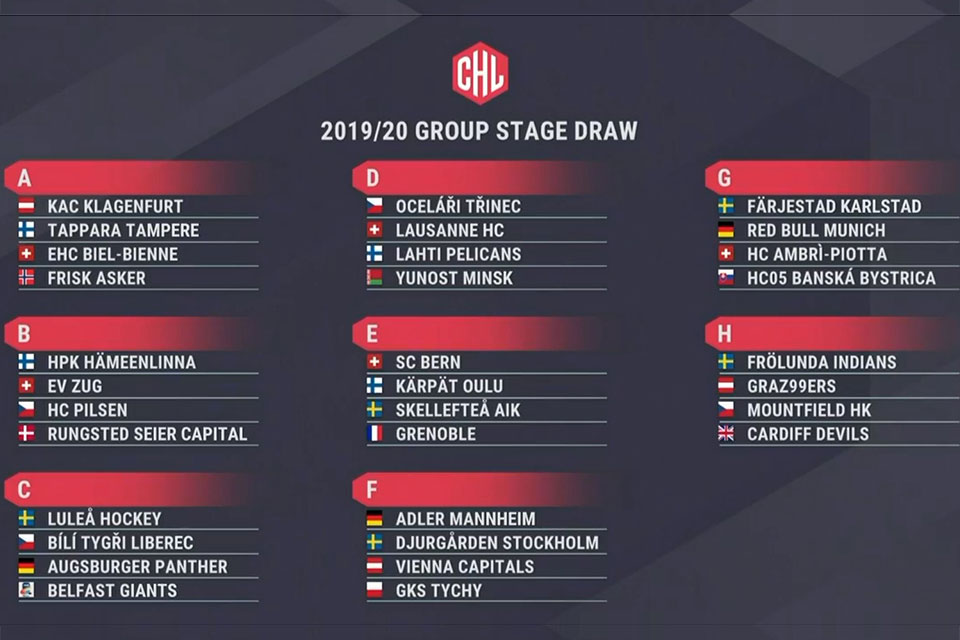 Euroleague Gruppen